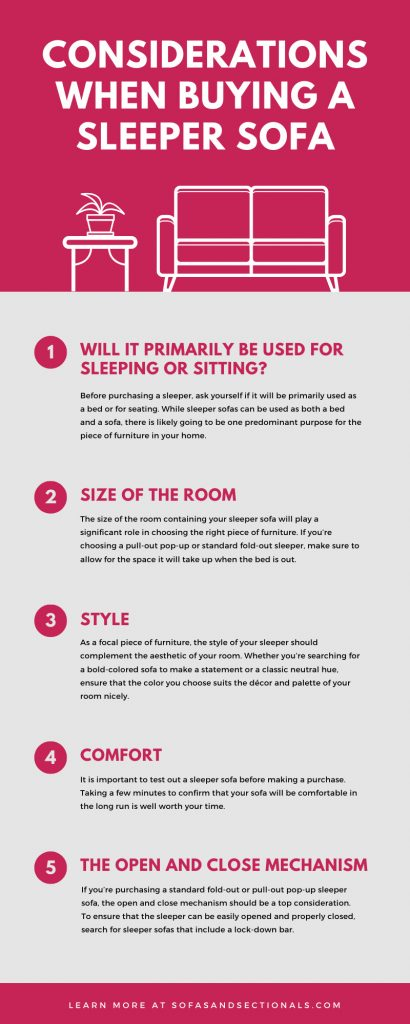 Considerations When Buying a Sleeper Sofa Infographic