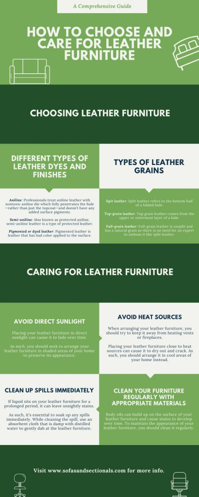 How to Choose and Care for Leather Furniture Infographic